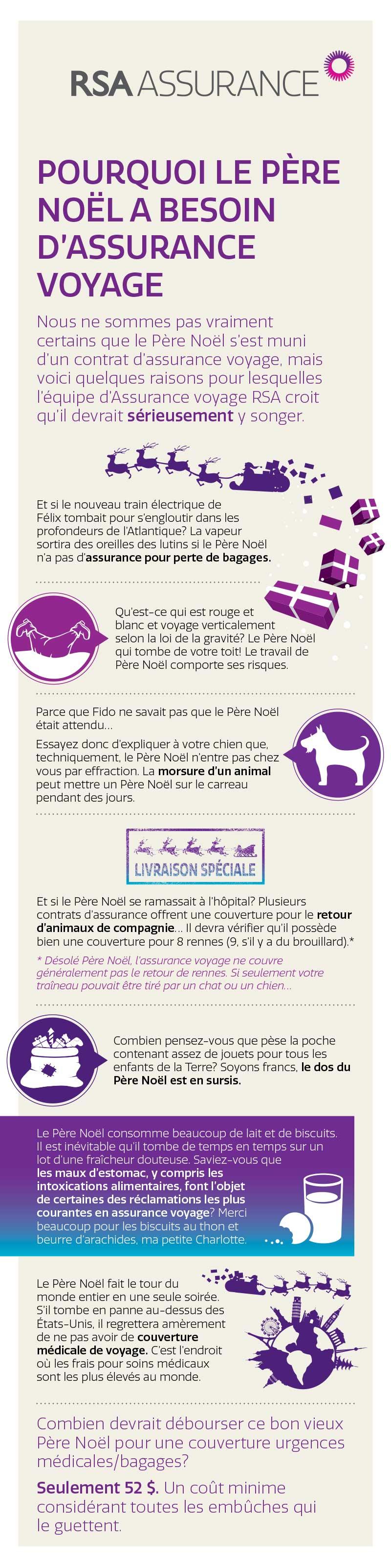 Infographique-Pourquoi le Pere Noël a besoin d'assurance voyage